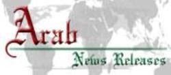 Arab News Releases